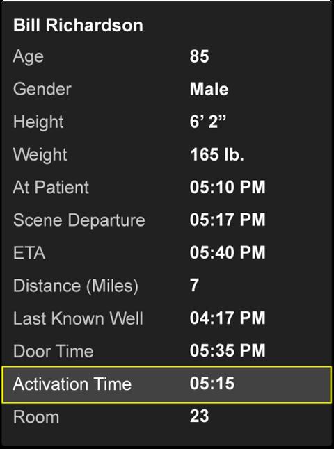 Patient details screen
