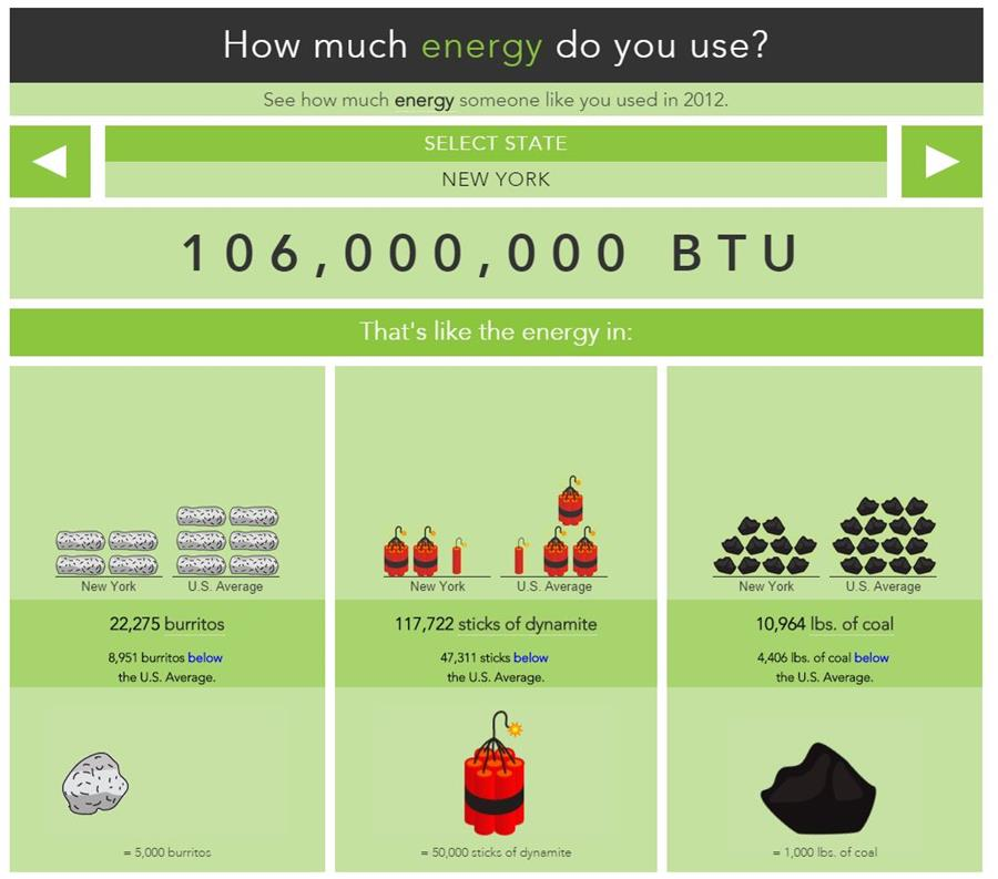 How much do you consume?