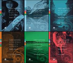 The covers for the different Regional Health Survey reports by the First Nations Health Authority